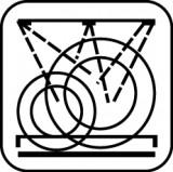 Изображение за Пиктограма миялна машина